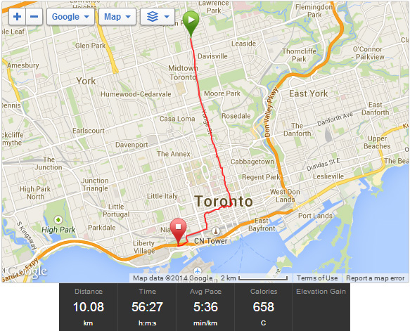 2014 Sporting Life 10K Route