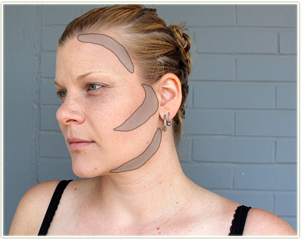Contouring guidelines