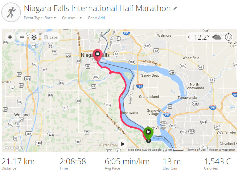 Niagara Falls International Half Marathon - Course