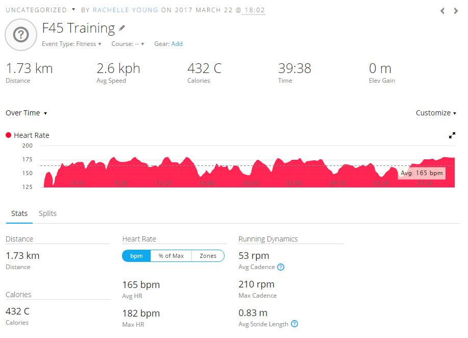 Garmin tracking of the F45 Workout - 22: Paired Cardio