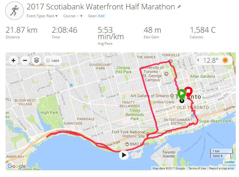 2017 Scotiabank Waterfront Half Marathon - course map